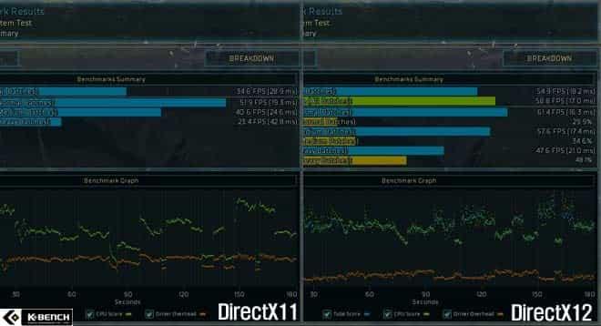 DirectX 12 (4)