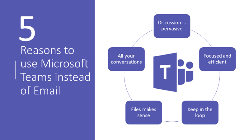 Microsoft Teams (2)